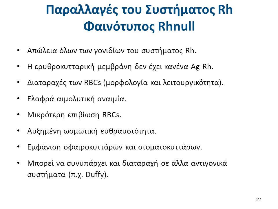 Παραλλαγές του Συστήματος Rh Φαινότυπος Du O Statton απόδωσε τον όρο Du στα Ags-D που δε προκαλούσαν άμεση συγκόλληση σε όλου τους anti-D ορούς. 1.Ags
