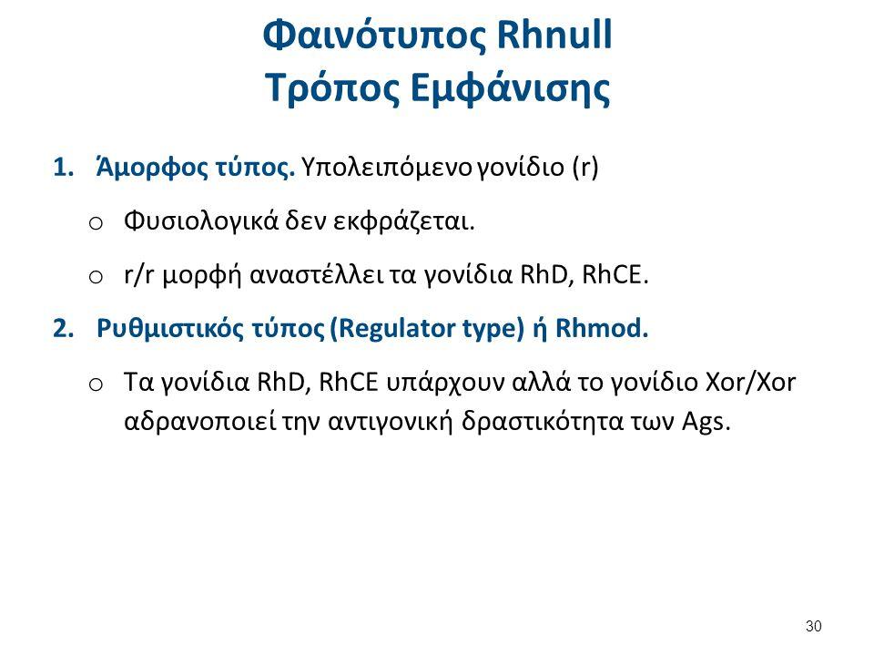 Φαινότυπος Rhnull 29