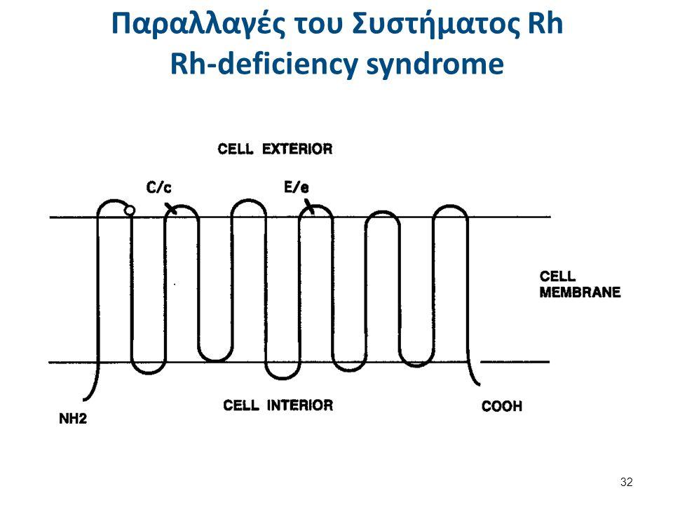 Παραλλαγές του Συστήματος Rh Rh-deficiency syndrome Απουσία Ags- C, c, E, e. Το φαινόμενο οφείλεται σε αναδιάταξη των γονιδίων RhCE. Υπεύθυνο είναι το