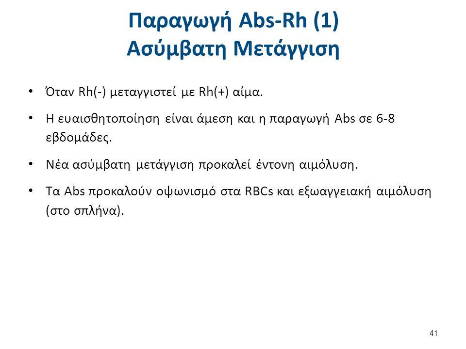 Μεγάλη αντιγονικότητα Ισχυρή Ανοσολογική Απάντηση Τα περισσότερα Ag των ομάδων αίματος διαφέρουν σε 1-2 αμινοξέα. Το Ag-D διαφέρει από το Ag-E/e και A