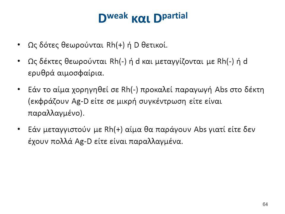 Fatal hemolytic disease of a newborn due to anti-D in an Rh-positive Du variant mother Αιμολυτική Νόσος του Νεογνού Τι γίνεται στους φαινοτύπους D wea