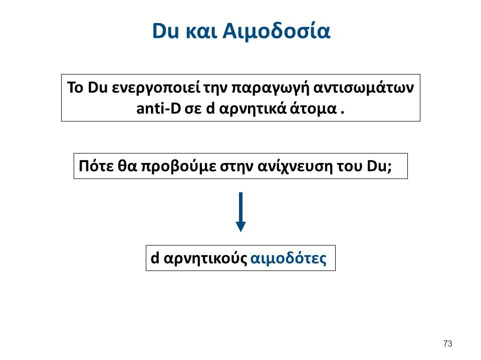 Ερυθρά Aιμοσφαίρια και Du D ≠ ή = Du Τα ερυθρά αιμοσφαίρια Du περιέχουν σχετικά μικρό αριθμό υποδοχέων σε σύγκριση με τα ερυθρά αιμοσφαίρια D. 72