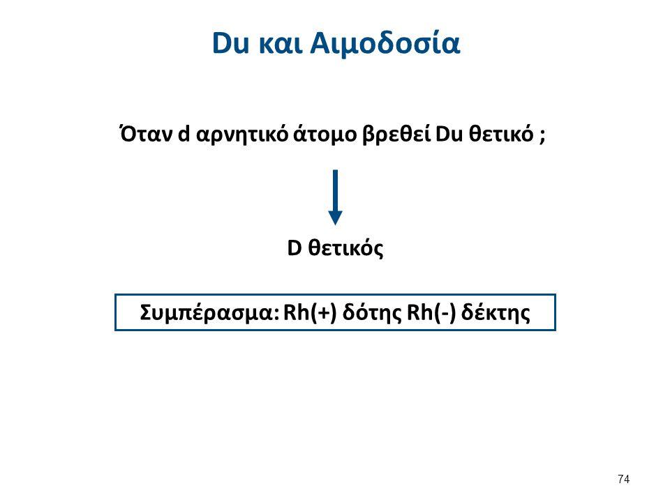 Το Du ενεργοποιεί την παραγωγή αντισωμάτων anti-D σε d αρνητικά άτομα. Πότε θα προβούμε στην ανίχνευση του Du; d αρνητικούς αιμοδότες Du και Αιμοδοσία