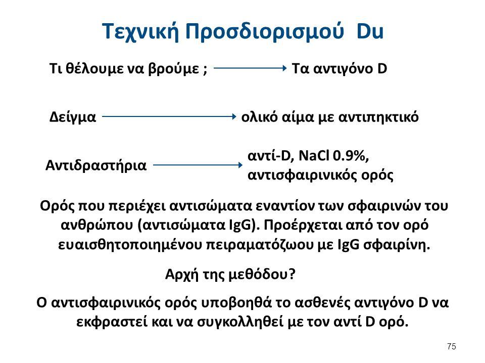 Όταν d αρνητικό άτομο βρεθεί Du θετικό ; D θετικός Συμπέρασμα: Rh(+) δότης Rh(-) δέκτης Du και Αιμοδοσία 74