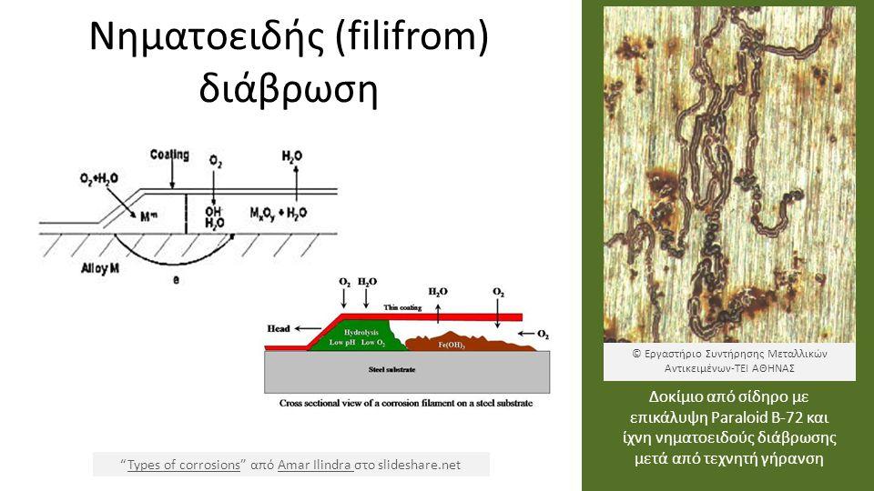 Νηματοειδής (filifrom) διάβρωση Types of corrosions από Amar Ilindra στο slideshare.netTypes of corrosionsAmar Ilindra Δοκίμιο από σίδηρο με επικάλυψη Paraloid B-72 και ίχνη νηματοειδούς διάβρωσης μετά από τεχνητή γήρανση © Εργαστήριο Συντήρησης Μεταλλικών Αντικειμένων-ΤΕΙ ΑΘΗΝΑΣ
