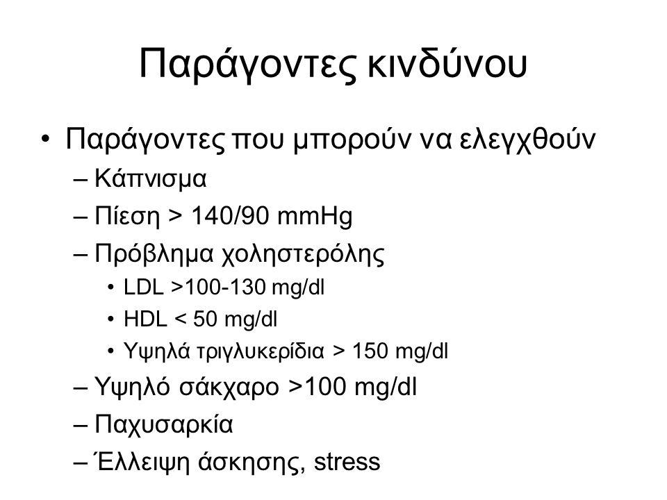 Παράγοντες κινδύνου Παράγοντες που μπορούν να ελεγχθούν –Κάπνισμα –Πίεση > 140/90 mmHg –Πρόβλημα χοληστερόλης LDL >100-130 mg/dl HDL < 50 mg/dl Yψηλά