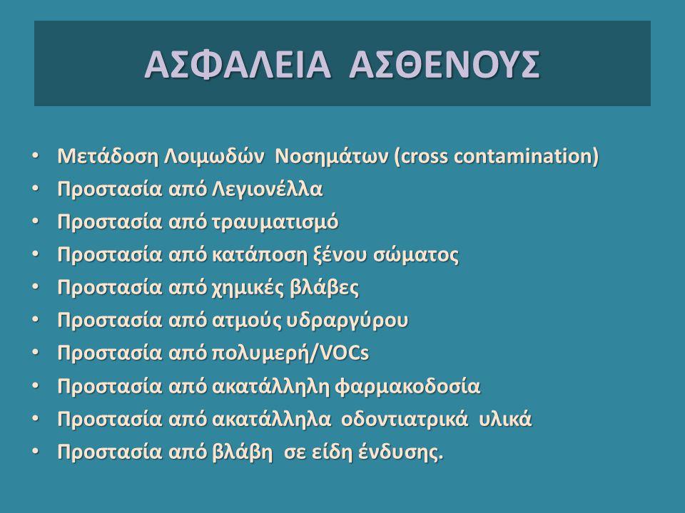 ΑΣΦΑΛΕΙΑ ΑΣΘΕΝΟΥΣ Μετάδοση Λοιμωδών Νοσημάτων (cross contamination) Μετάδοση Λοιμωδών Νοσημάτων (cross contamination) Προστασία από Λεγιονέλλα Προστασ