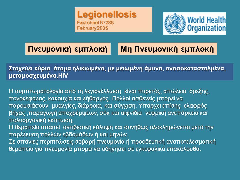 Legionellosis Fact sheet N°285 February 2005 Η συμπτωματολογία από τη λεγιονέλλωση είναι πυρετός, απώλεια όρεξης, πονοκέφαλος, κακουχία και λήθαργος.