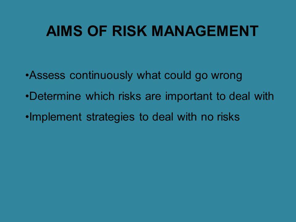 RISK IDENTIFICATION  Clinical risk  Operational risk  Business risk  Reputation risk
