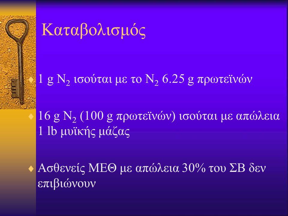Καταβολισμός  1 g N 2 ισούται με το N 2 6.25 g πρωτεϊνών  16 g N 2 (100 g πρωτεϊνών) ισούται με απώλεια 1 lb μυϊκής μάζας  Ασθενείς ΜΕΘ με απώλεια 30% του ΣΒ δεν επιβιώνουν
