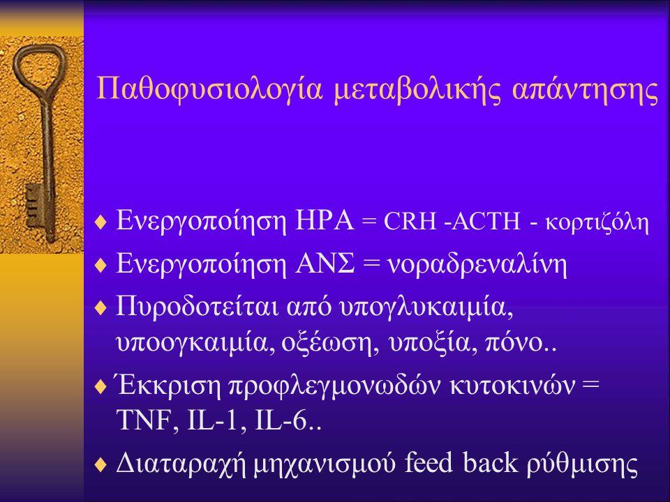 Παθοφυσιολογία μεταβολικής απάντησης  Ενεργοποίηση HPA = CRH -ACTH - κορτιζόλη  Ενεργοποίηση ΑΝΣ = νοραδρεναλίνη  Πυροδοτείται από υπογλυκαιμία, υποογκαιμία, οξέωση, υποξία, πόνο..