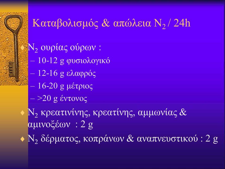 Καταβολισμός & απώλεια Ν 2 / 24h  Ν 2 ουρίας ούρων : –10-12 g φυσιολογικό –12-16 g ελαφρός –16-20 g μέτριος –>20 g έντονος  Ν 2 κρεατινίνης, κρεατίνης, αμμωνίας & αμινοξέων : 2 g  Ν 2 δέρματος, κοπράνων & αναπνευστικού : 2 g