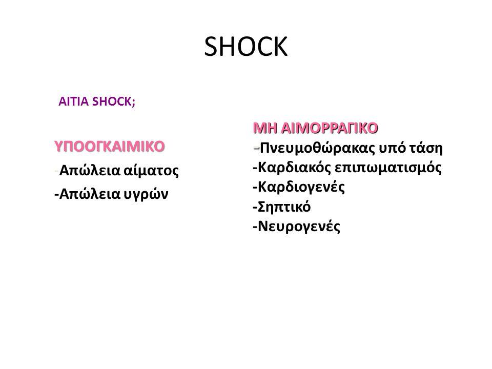 SHOCK ΥΠΟΟΓΚΑΙΜΙΚΟ -Απώλεια αίματος -Απώλεια υγρών ΜΗ ΑΙΜΟΡΡΑΓΙΚΟ - - Πνευμοθώρακας υπό τάση -Καρδιακός επιπωματισμός -Καρδιογενές -Σηπτικό -Νευρογενέ