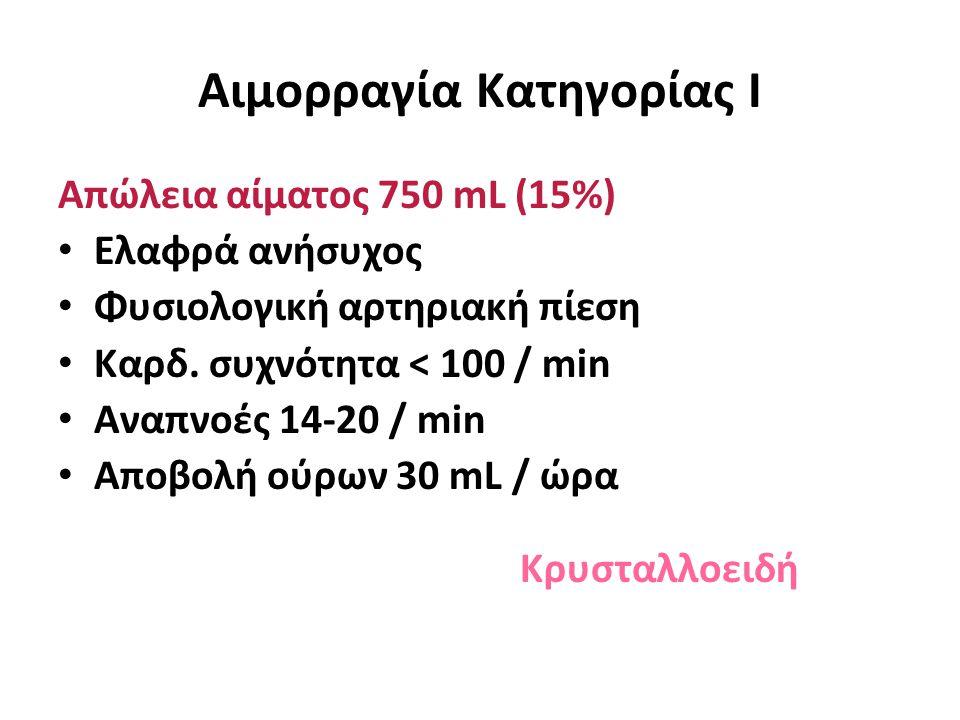 Αιμορραγία Κατηγορίας Ι Απώλεια αίματος 750 mL (15%) Ελαφρά ανήσυχος Φυσιολογική αρτηριακή πίεση Καρδ. συχνότητα < 100 / min Αναπνοές 14-20 / min Αποβ