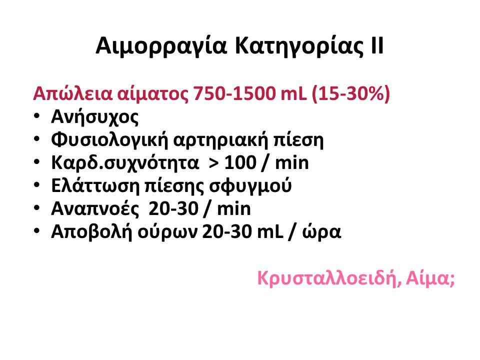 Αιμορραγία Κατηγορίας ΙΙ Απώλεια αίματος 750-1500 mL (15-30%) Ανήσυχος Φυσιολογική αρτηριακή πίεση Καρδ.συχνότητα > 100 / min Ελάττωση πίεσης σφυγμού