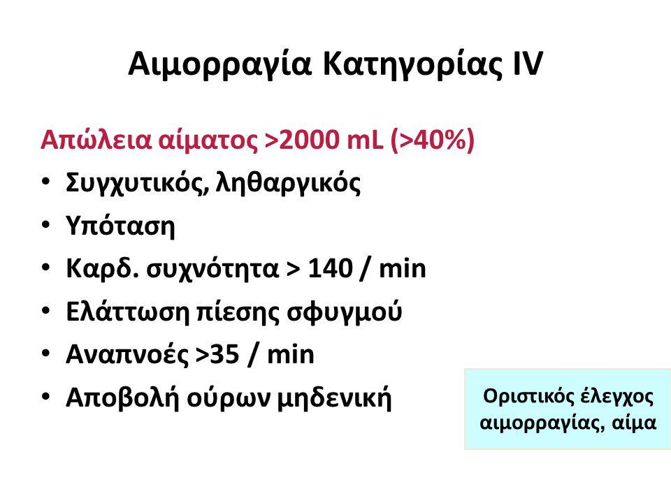 Αιμορραγία Κατηγορίας IV Απώλεια αίματος >2000 mL (>40%) Συγχυτικός, ληθαργικός Υπόταση Καρδ. συχνότητα > 140 / min Ελάττωση πίεσης σφυγμού Αναπνοές >