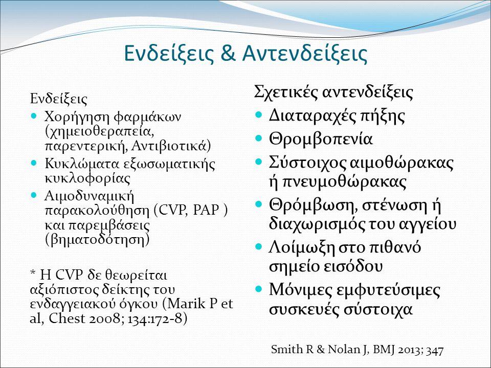 Ενδείξεις & Αντενδείξεις Ενδείξεις Χορήγηση φαρμάκων (χημειοθεραπεία, παρεντερική, Αντιβιοτικά) Κυκλώματα εξωσωματικής κυκλοφορίας Αιμοδυναμική παρακο