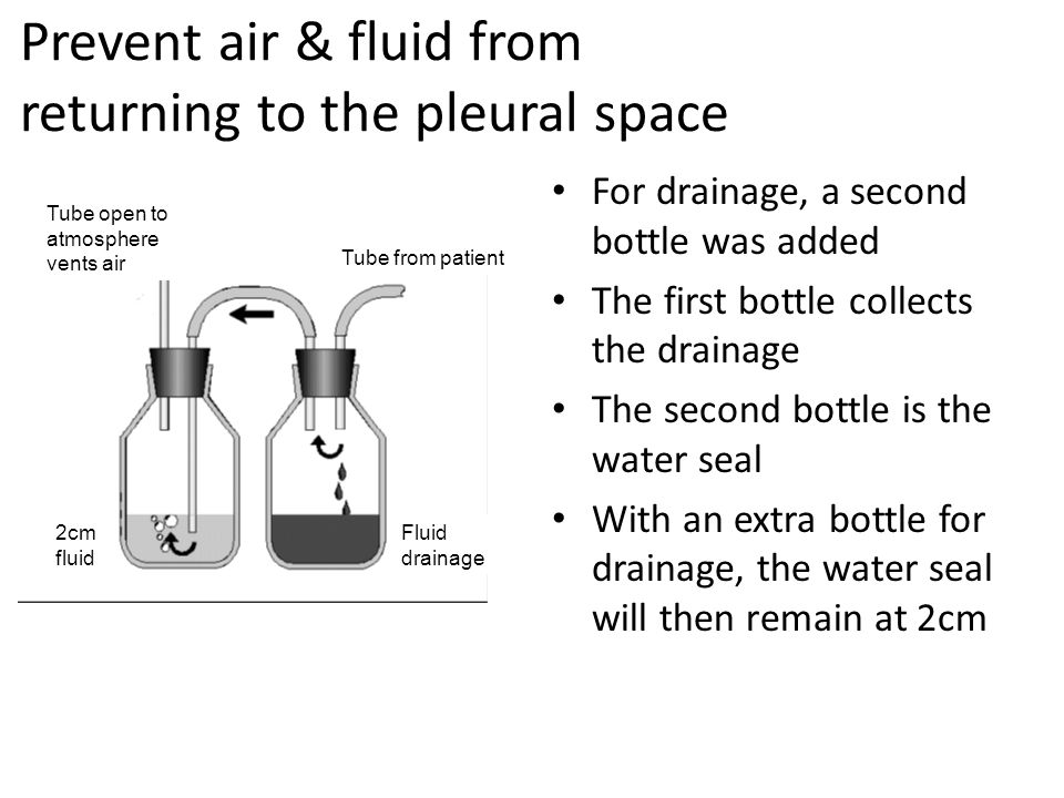 Prevent air & fluid from returning to the pleural space For drainage, a second bottle was added The first bottle collects the drainage The second bottle is the water seal With an extra bottle for drainage, the water seal will then remain at 2cm Tube from patient Tube open to atmosphere vents air Fluid drainage 2cm fluid