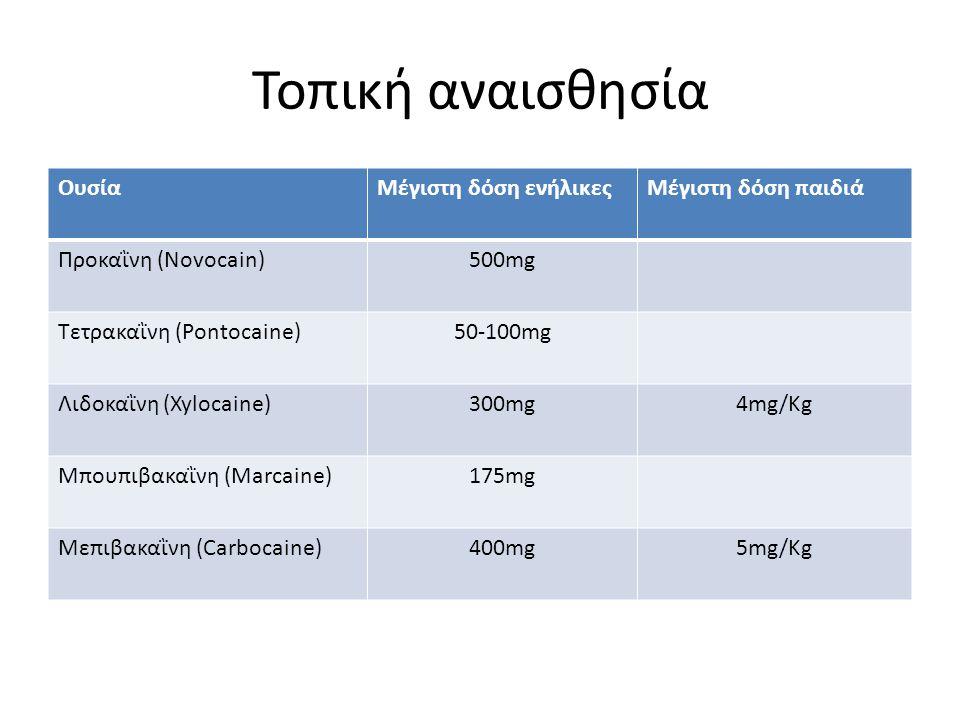 Τοπική αναισθησία ΟυσίαΜέγιστη δόση ενήλικεςΜέγιστη δόση παιδιά Προκαῒνη (Novocain)500mg Τετρακαῒνη (Pontocaine)50-100mg Λιδοκαῒνη (Xylocaine)300mg4mg