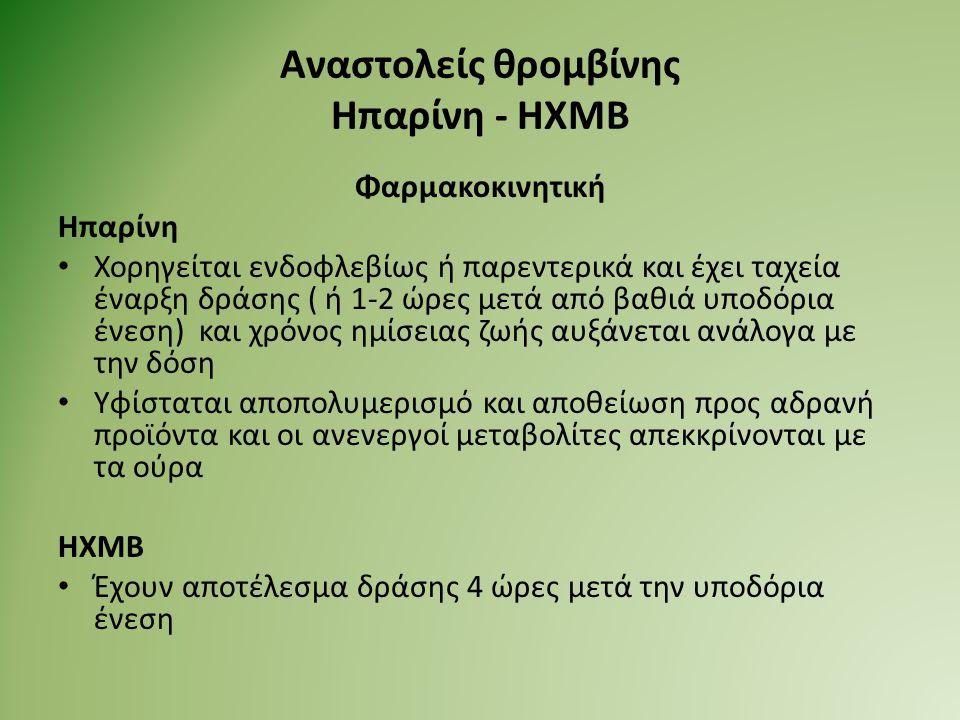 Αναστολείς θρομβίνης Ηπαρίνη - ΗΧΜΒ Φαρμακοκινητική Ηπαρίνη Χορηγείται ενδοφλεβίως ή παρεντερικά και έχει ταχεία έναρξη δράσης ( ή 1-2 ώρες μετά από β