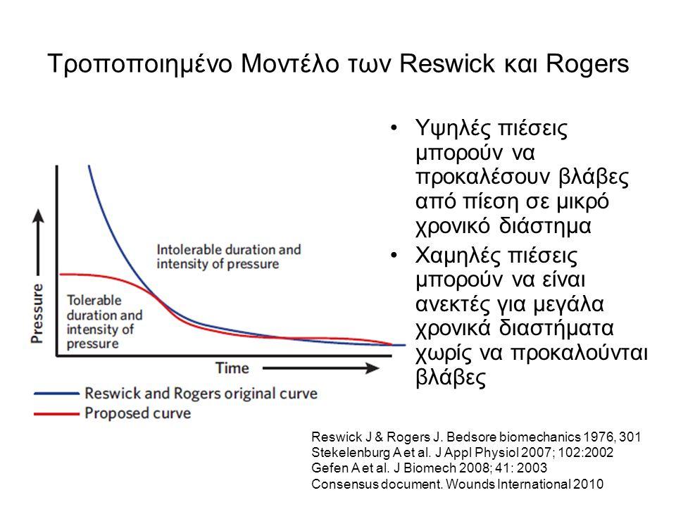Τροποποιημένο Μοντέλο των Reswick και Rogers Υψηλές πιέσεις μπορούν να προκαλέσουν βλάβες από πίεση σε μικρό χρονικό διάστημα Χαμηλές πιέσεις μπορούν να είναι ανεκτές για μεγάλα χρονικά διαστήματα χωρίς να προκαλούνται βλάβες Reswick J & Rogers J.