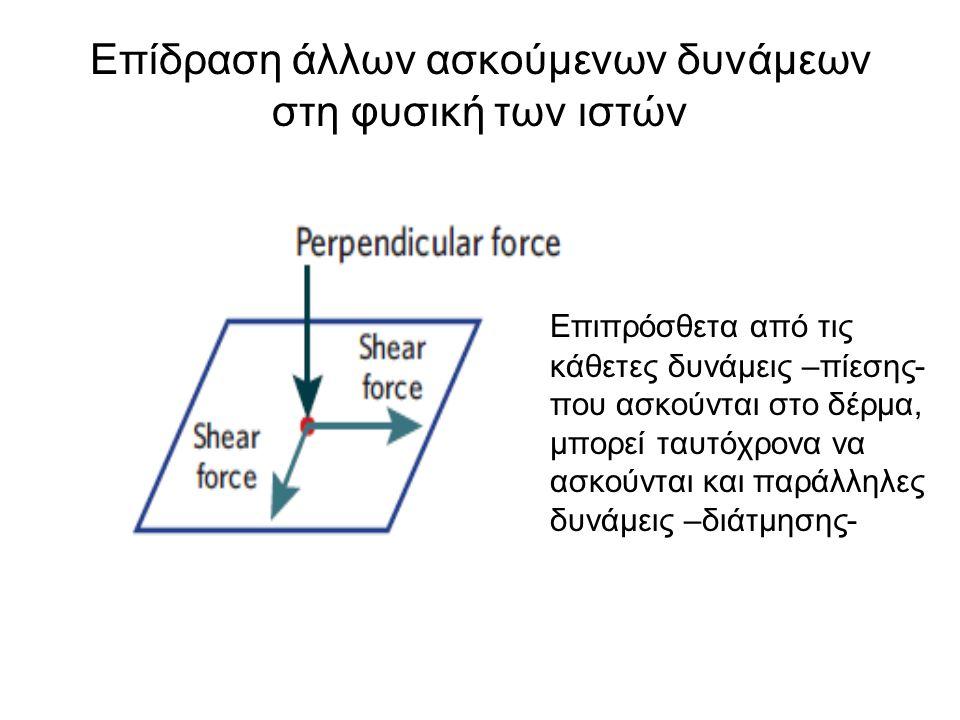 Επίδραση άλλων ασκούμενων δυνάμεων στη φυσική των ιστών Επιπρόσθετα από τις κάθετες δυνάμεις –πίεσης- που ασκούνται στο δέρμα, μπορεί ταυτόχρονα να ασκούνται και παράλληλες δυνάμεις –διάτμησης-