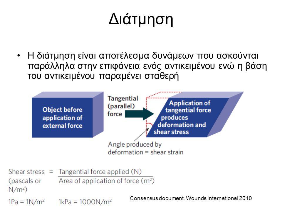 Διάτμηση Η διάτμηση είναι αποτέλεσμα δυνάμεων που ασκούνται παράλληλα στην επιφάνεια ενός αντικειμένου ενώ η βάση του αντικειμένου παραμένει σταθερή Consensus document.
