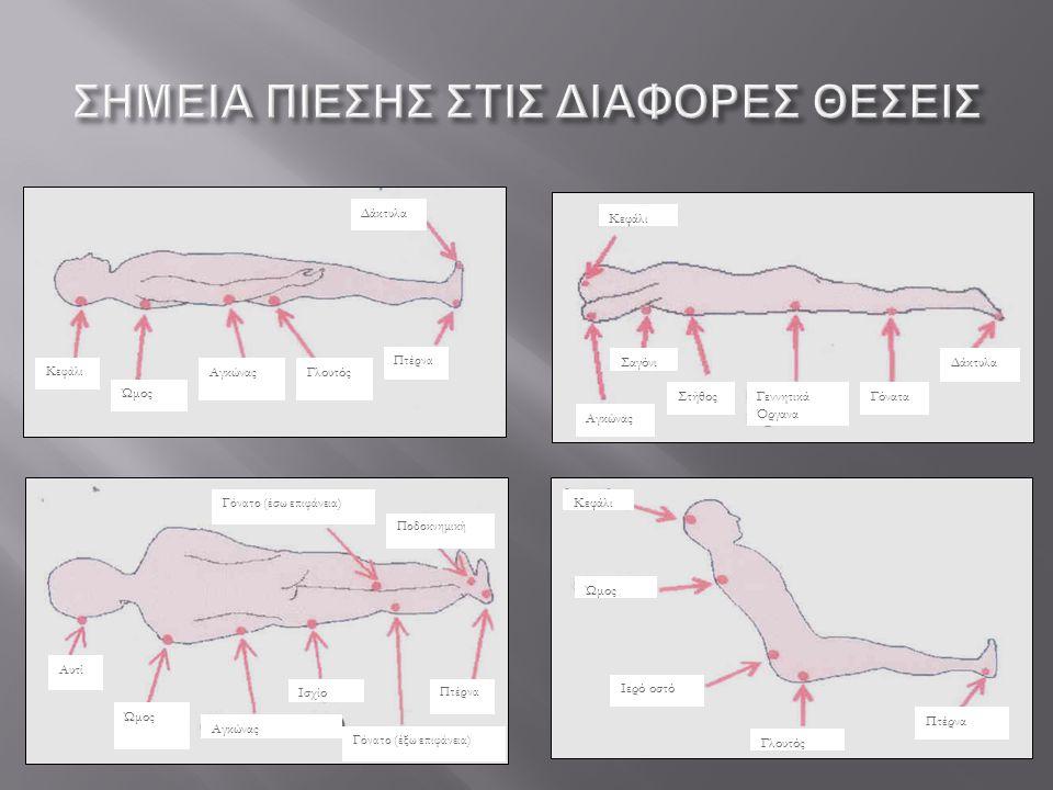 ΣΗΜΕΙΑ ΠΙΕΣΗΣ ΣΤΙΣ ΔΙΑΦΟΡΕΣ ΘΕΣΕΙΣ Δάκτυλα Πτέρνα ΓλουτόςΑγκώνας Ώμος Κεφάλι Σαγόνι Αγκώνας ΣτήθοςΓεννητικά Όργανα Γόνατα Δάκτυλα Γόνατο (έσω επιφάνεια) Ποδοκνημική Πτέρνα Γόνατο (έξω επιφάνεια) Ισχίο Αγκώνας Ώμος Αυτί Κεφάλι Ώμος Ιερό οστό Γλουτός Πτέρνα