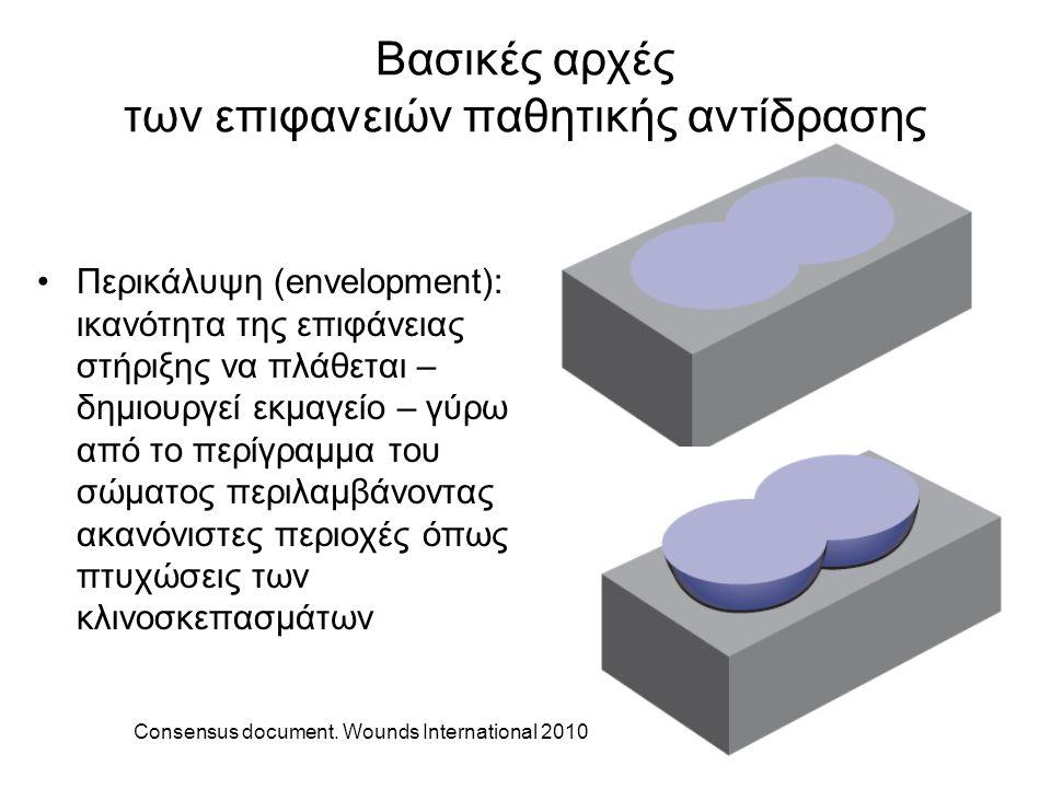 Βασικές αρχές των επιφανειών παθητικής αντίδρασης Περικάλυψη (envelopment): ικανότητα της επιφάνειας στήριξης να πλάθεται – δημιουργεί εκμαγείο – γύρω από το περίγραμμα του σώματος περιλαμβάνοντας ακανόνιστες περιοχές όπως πτυχώσεις των κλινοσκεπασμάτων Consensus document.