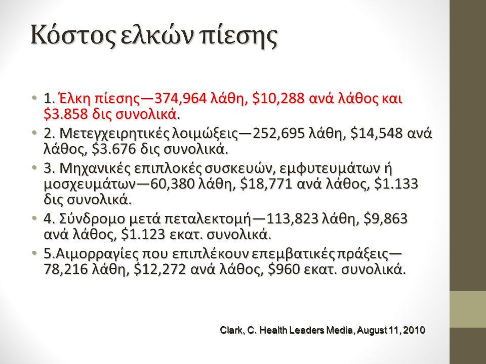 Κόστος ελκών πίεσης 1.Έλκη πίεσης—374,964 λάθη, $10,288 ανά λάθος και $3.858 δις συνολικά.