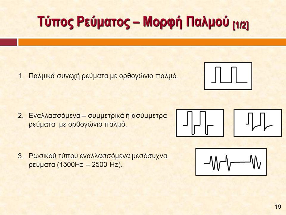 Τύπος Ρεύματος – Μορφή Παλμού [1/2] 1.Παλμικά συνεχή ρεύματα με ορθογώνιο παλμό. 2.Εναλλασσόμενα – συμμετρικά ή ασύμμετρα ρεύματα με ορθογώνιο παλμό.