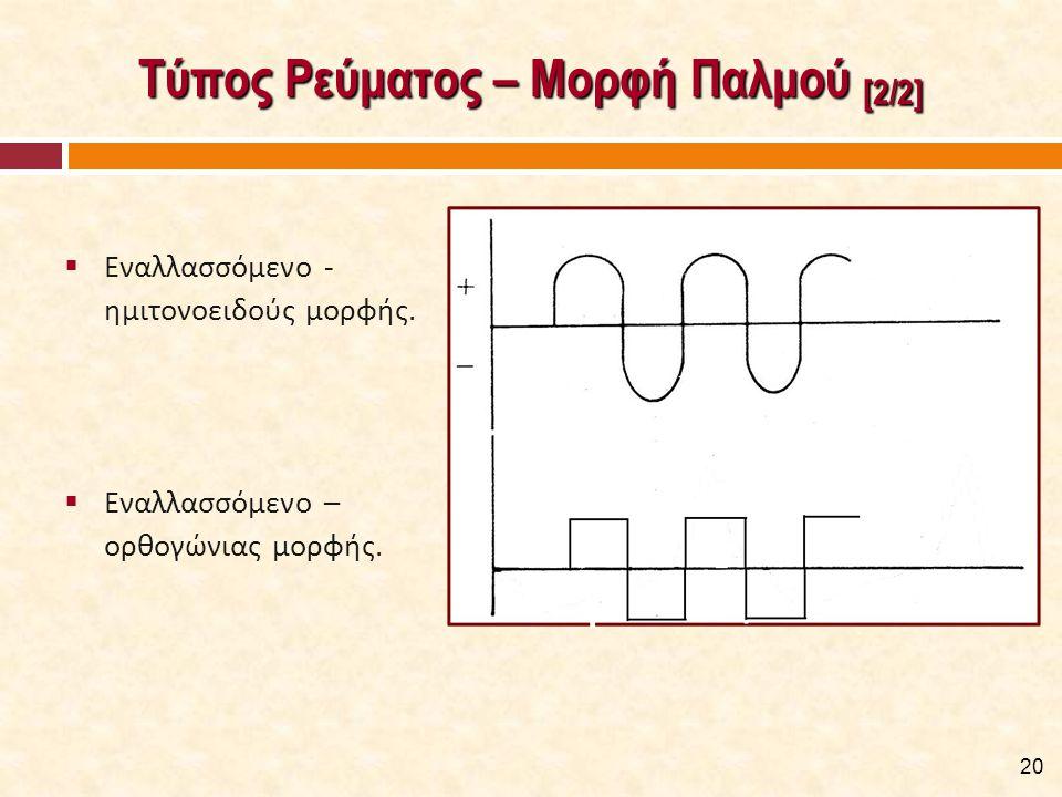Τύπος Ρεύματος – Μορφή Παλμού [2/2]  Εναλλασσόμενο - ημιτονοειδούς μορφής.  Εναλλασσόμενο – ορθογώνιας μορφής. 20