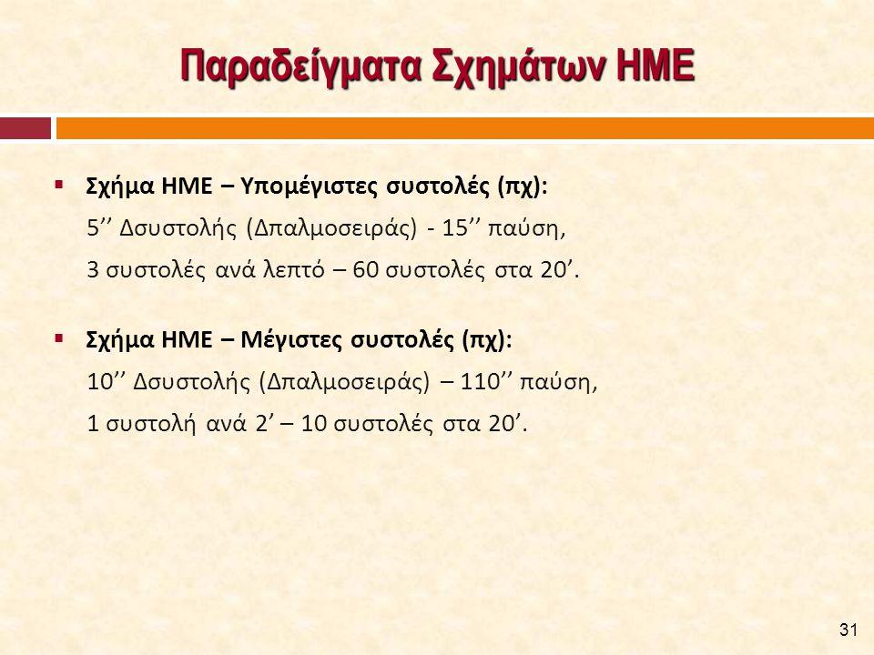 Παραδείγματα Σχημάτων ΗΜΕ  Σχήμα ΗΜΕ – Υπομέγιστες συστολές (πχ): 5'' Δσυστολής (Δπαλμοσειράς) - 15'' παύση, 3 συστολές ανά λεπτό – 60 συστολές στα 2