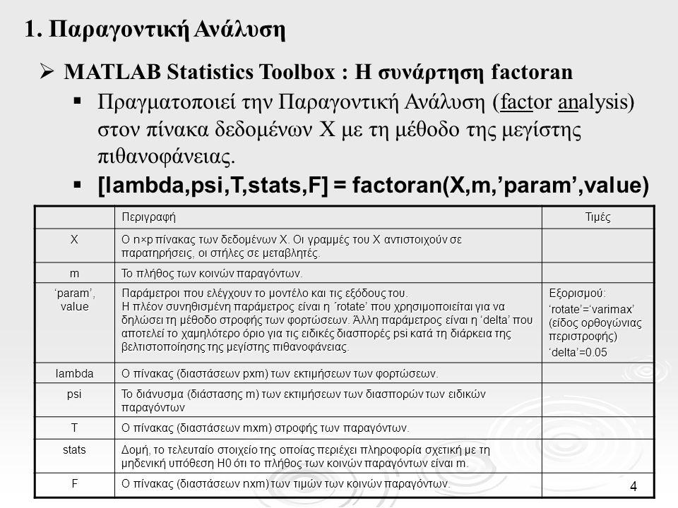 25 1.Παραγοντική Ανάλυση / Γραμμική Διακριτική Ανάλυση (Επανάληψη) 2.