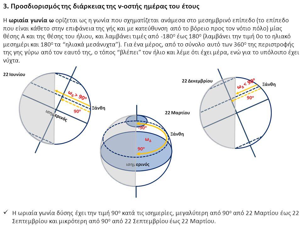 Η ωριαία γωνία ω ορίζεται ως η γωνία που σχηματίζεται ανάμεσα στο μεσημβρινό επίπεδο (το επίπεδο που είναι κάθετο στην επιφάνεια της γής και με κατεύθυνση από το βόρειο προς τον νότιο πόλο) μίας θέσης Α και της θέσης του ήλιου, και λαμβάνει τιμές από -180 ο έως 180 ο (λαμβάνει την τιμή 0ο το ηλιακό μεσημέρι και 180 ο τα ηλιακά μεσάνυχτα ).