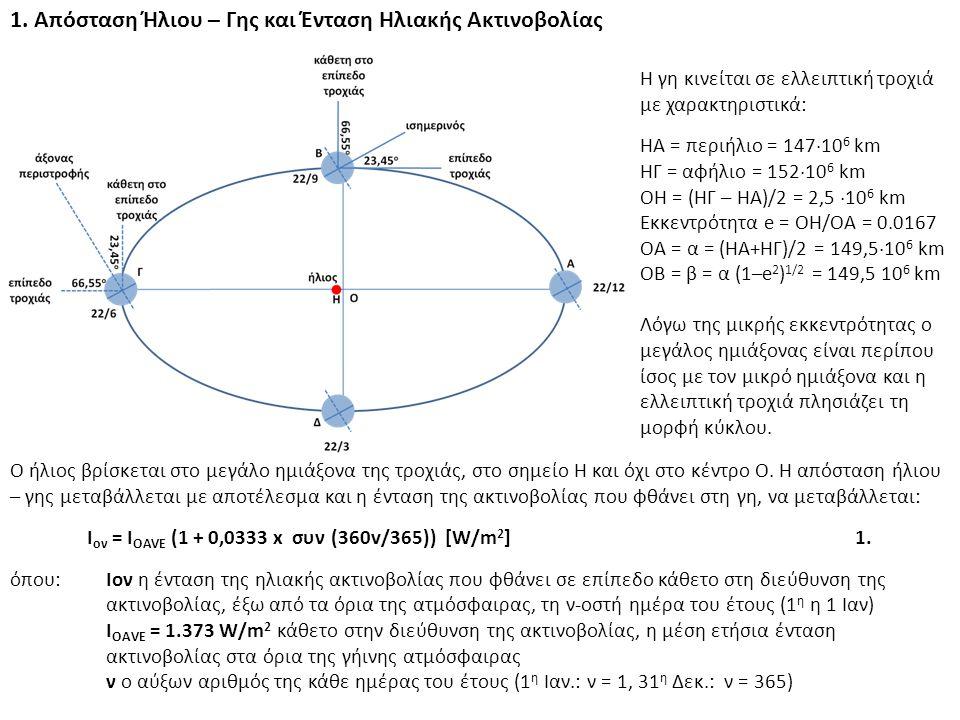 1. Απόσταση Ήλιου – Γης και Ένταση Ηλιακής Ακτινοβολίας Ο ήλιος βρίσκεται στο μεγάλο ημιάξονα της τροχιάς, στο σημείο Η και όχι στο κέντρο Ο. Η απόστα