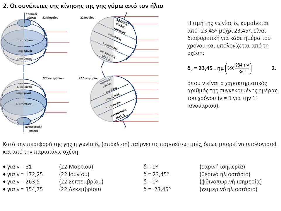 2. Οι συνέπειες της κίνησης της γης γύρω από τον ήλιο Κατά την περιφορά της γης η γωνία δ ν (απόκλιση) παίρνει τις παρακάτω τιμές, όπως μπορεί να υπολ