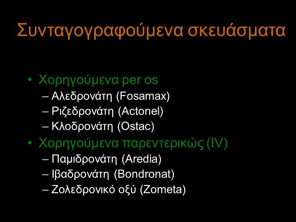 Συνταγογραφούμενα σκευάσματα Χορηγούμενα per os –Αλεδρονάτη (Fosamax) –Ριζεδρονάτη (Actonel) –Κλοδρονάτη (Οstac) Xoρηγούμενα παρεντερικώς (IV) –Παμιδρ