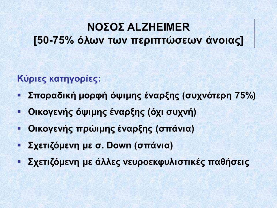 ΝΟΣΟΣ ΑLZHEIMER [50-75% όλων των περιπτώσεων άνοιας] Κύριες κατηγορίες:  Σποραδική μορφή όψιμης έναρξης (συχνότερη 75%)  Οικογενής όψιμης έναρξης (ό