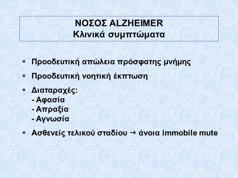 ΝΟΣΟΣ ΑLZHEIMER Κλινικά συμπτώματα  Προοδευτική απώλεια πρόσφατης μνήμης  Προοδευτική νοητική έκπτωση  Διαταραχές: - Αφασία - Απραξία - Αγνωσία  Α