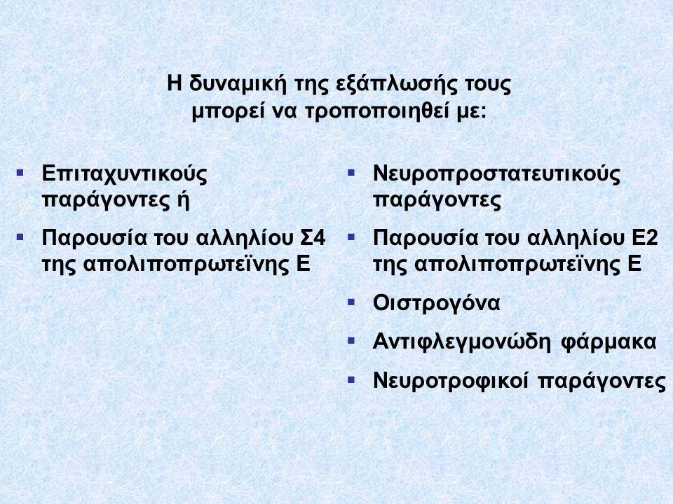  Επιταχυντικούς παράγοντες ή  Παρουσία του αλληλίου Σ4 της απολιποπρωτεϊνης Ε  Νευροπροστατευτικούς παράγοντες  Παρουσία του αλληλίου Ε2 της απολι