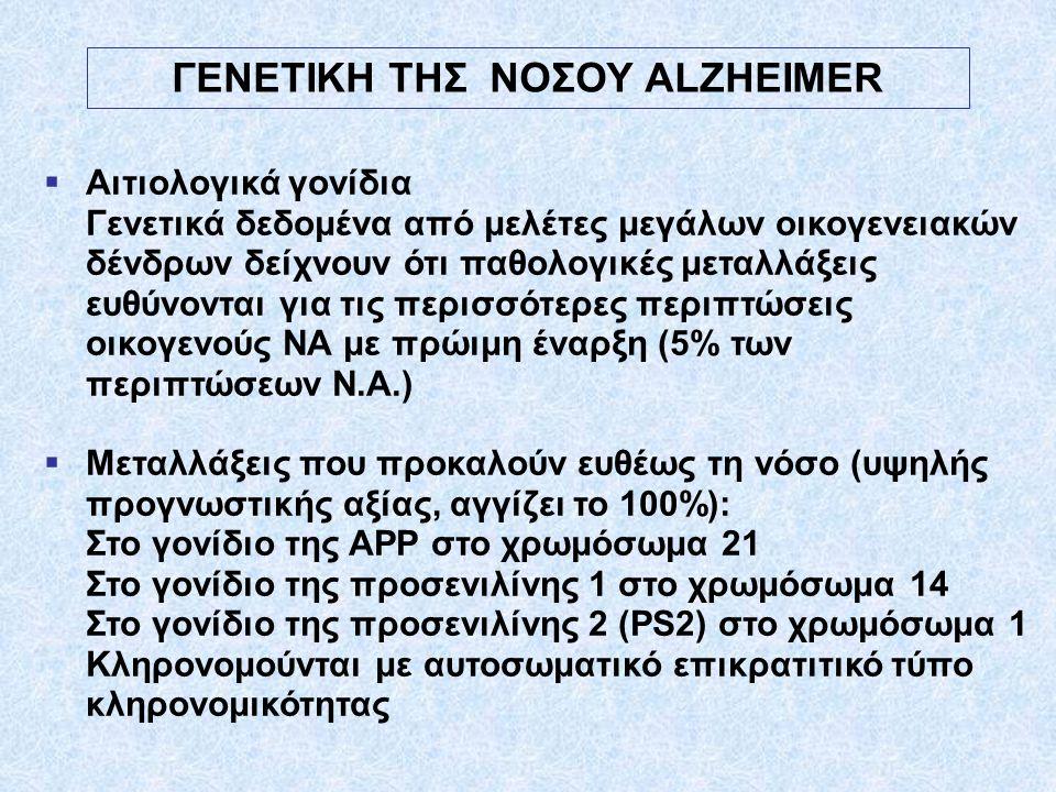 ΓΕΝΕΤΙΚΗ ΤΗΣ ΝΟΣΟΥ ALZHEIMER  Aιτιολογικά γονίδια Γενετικά δεδομένα από μελέτες μεγάλων οικογενειακών δένδρων δείχνουν ότι παθολογικές μεταλλάξεις ευ