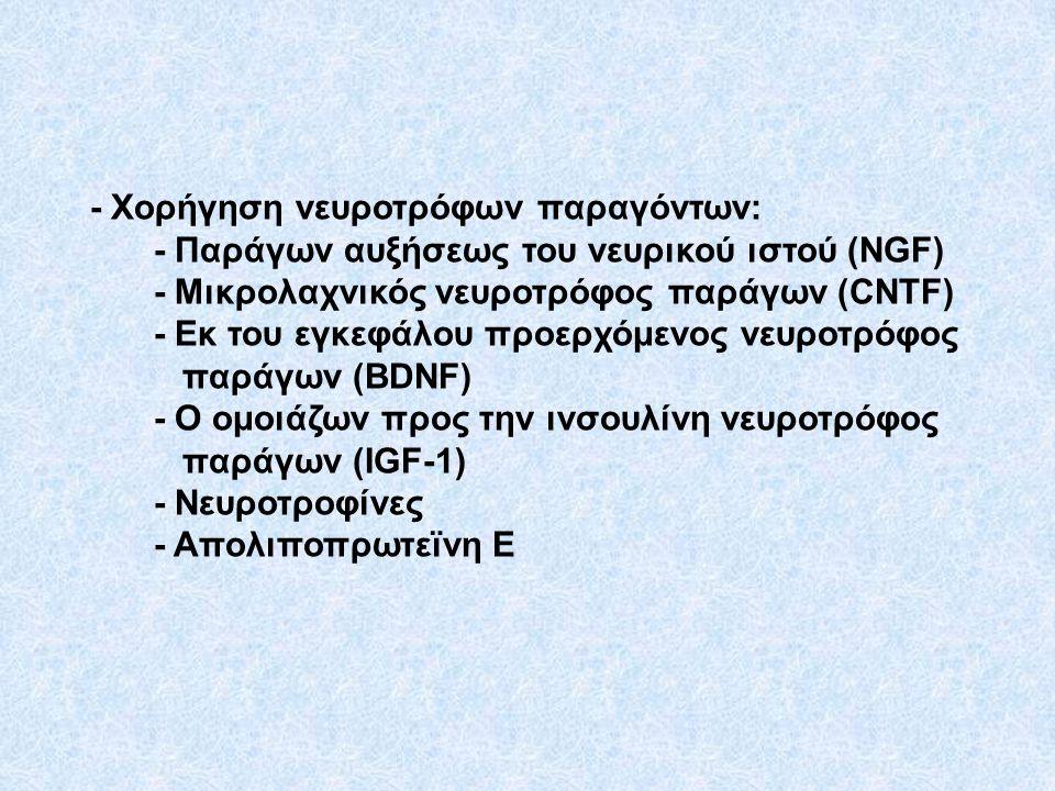 - Χορήγηση νευροτρόφων παραγόντων: - Παράγων αυξήσεως του νευρικού ιστού (NGF) - Μικρολαχνικός νευροτρόφος παράγων (CNTF) - Εκ του εγκεφάλου προερχόμε