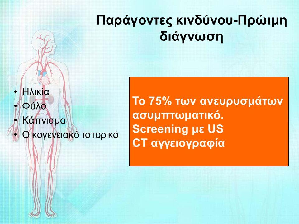 Παράγοντες κινδύνου-Πρώιμη διάγνωση Ηλικία Φύλο Κάπνισμα Οικογενειακό ιστορικό Το 75% των ανευρυσμάτων ασυμπτωματικό. Screening με US CT αγγειογραφία