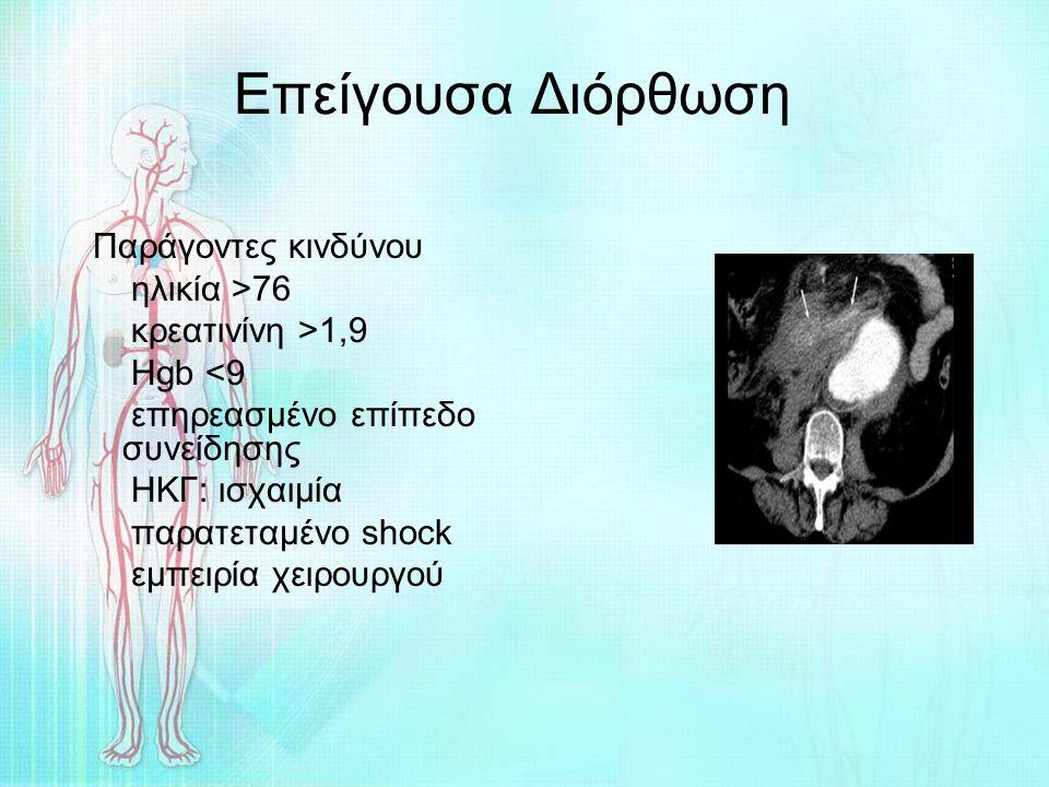 Επείγουσα Διόρθωση Παράγοντες κινδύνου ηλικία >76 κρεατινίνη >1,9 Hgb <9 επηρεασμένο επίπεδο συνείδησης ΗΚΓ: ισχαιμία παρατεταμένο shock εμπειρία χειρ