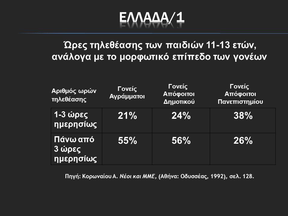 Οι μαθητές του δημοτικού, κυρίως των αγροτικών και ημιαστικών περιοχών (με μικρότερη δηλαδή εισχώρηση της εγγράμματης κουλτούρας), επηρεάζονται σημαντικά (κατά 80% και 36% αντίστοιχα) από την τηλεόραση και τα πρόσωπά της, στις εκθέσεις, στη συγγραφή εργασιών στην ιστορία ή στην συγγραφή θεατρικών διαλόγων.