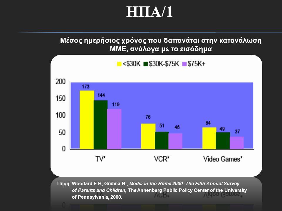 ΗΠΑ/ 2 «Η τηλεόραση επηρεάζει αρνητικά τις σχολικές επιδόσεις μόνο των μαθητών – συστηματικών τηλεθεατών από τα λαϊκά στρώματα» Tannis MacBeth Williams, 1964, Canada ΗΠΑ/3 Επηρεάζονται περισσότερο οι σχολικές επιδόσεις των συστηματικών τηλεθεατών (heavy viewers) (ανέχονται πιο δύσκολα τον τρόπο ζωής και συμπεριφοράς, τον τρόπο σκέψης και τη γνώση που προσιδιάζει στο σχολείο) σε σχέση με εκείνους εκείνους που ανήκουν στην κατηγορία των περιστασιακών τηλεθεατών (light viewers) Medrich E.A.