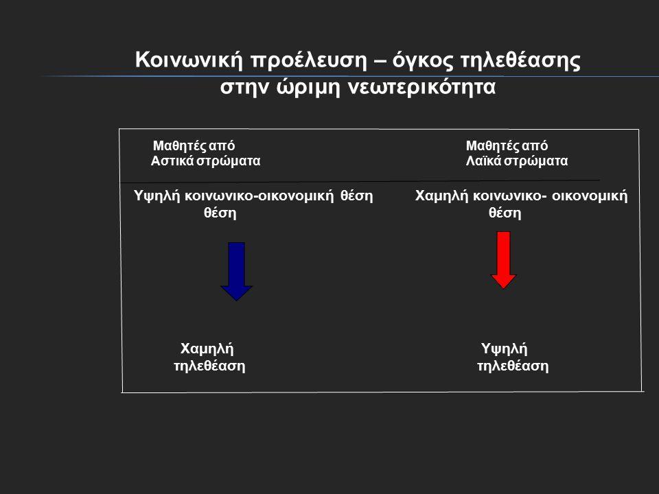 1η Εξήγηση: Το θεώρημα της «υψηλότερης επίδρασης» (ceiling effect) (Hodge & Tripp από τη θεώρηση του P.