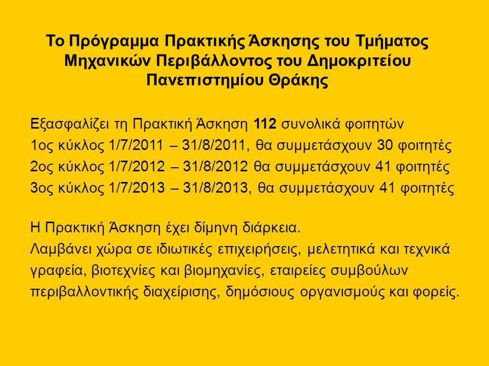 Το Πρόγραμμα Πρακτικής Άσκησης του Τμήματος Μηχανικών Περιβάλλοντος του Δημοκριτείου Πανεπιστημίου Θράκης Εξασφαλίζει τη Πρακτική Άσκηση 112 συνολικά φοιτητών 1ος κύκλος 1/7/2011 – 31/8/2011, θα συμμετάσχουν 30 φοιτητές 2ος κύκλος 1/7/2012 – 31/8/2012 θα συμμετάσχουν 41 φοιτητές 3ος κύκλος 1/7/2013 – 31/8/2013, θα συμμετάσχουν 41 φοιτητές Η Πρακτική Άσκηση έχει δίμηνη διάρκεια.