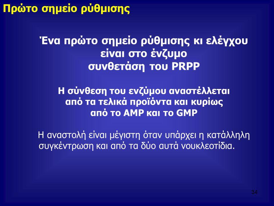 Ένα πρώτο σημείο ρύθμισης κι ελέγχου είναι στο ένζυμο συνθετάση του PRPP Η σύνθεση του ενζύμου αναστέλλεται από τα τελικά προϊόντα και κυρίως από το A